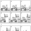 Carrelli elevatori: uso in sicurezza per la movimentazione dei carichi